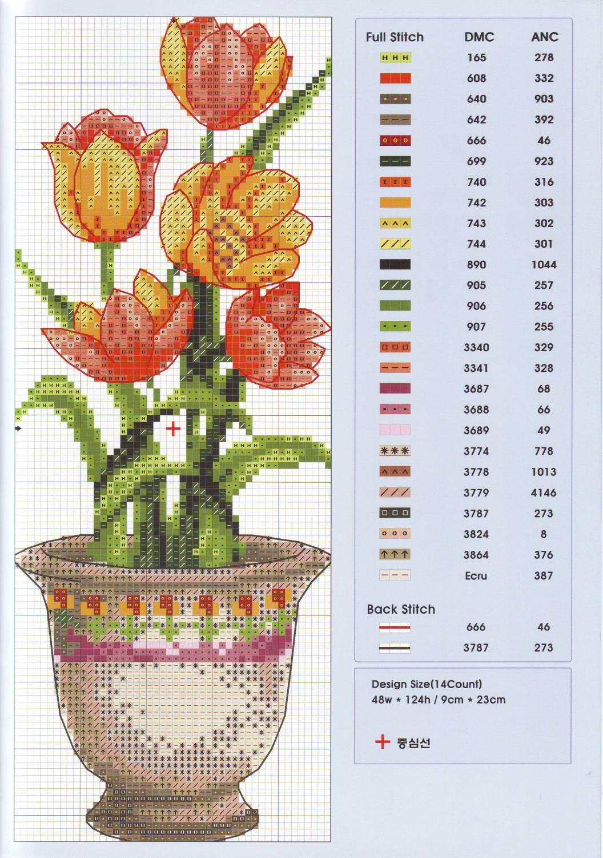 Схемы для вышивки цветы в горшках